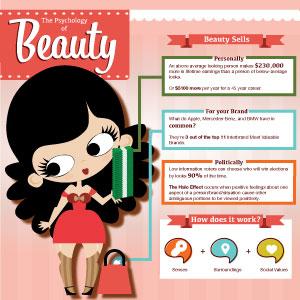beauty-mini