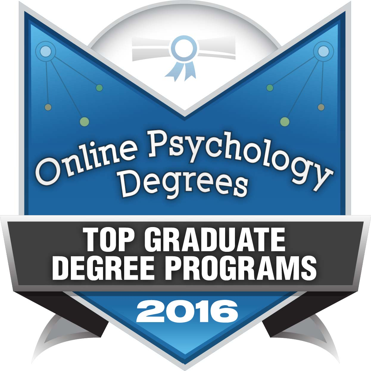 Ranking Top 25 Graduate Sports Psychology Degree Programs. Preschool Welcome Letter Template. Jobs For Maine Graduates. Payroll Check Stub Template Free. Ribbon Cutting Invite Template. Pandora Owl Graduation Charm. Graduate Schools In Tennessee. Congratulations College Graduate Quotes. High School Graduation Party Invitations