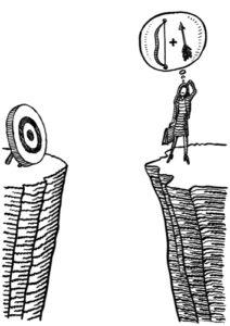 industrial organizational psychology define