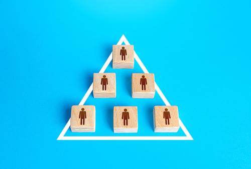 industrial organizational psychology entry level jobs